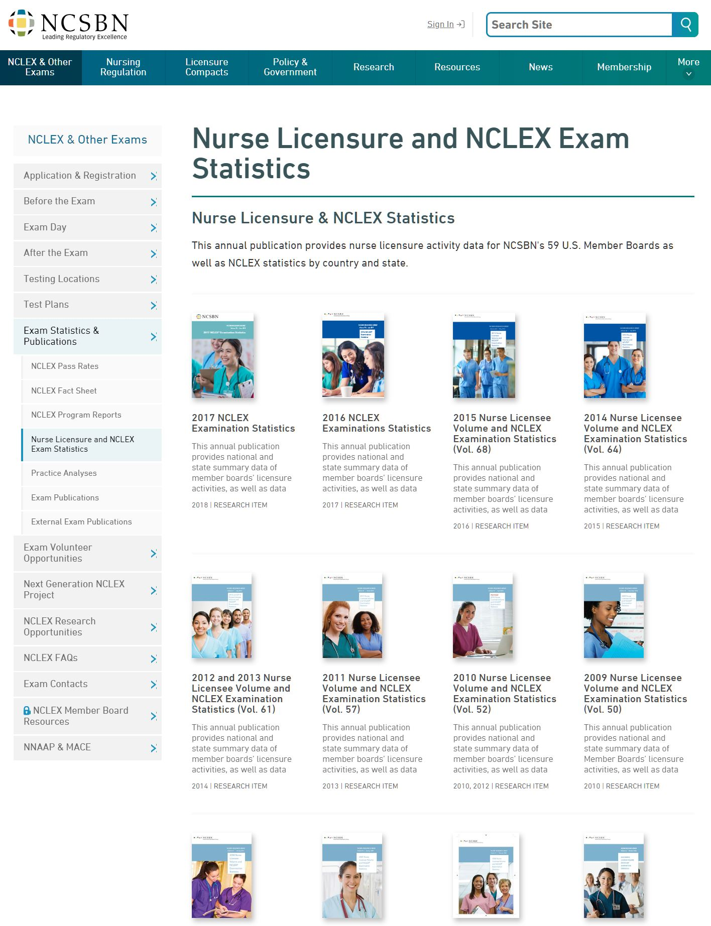 Statistics For Nclex North Carolina Board Of Nursing